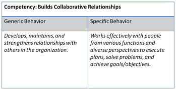 Competency Model Example resized 600