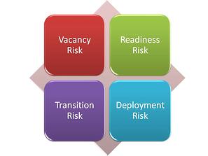 succession planning leadership risks